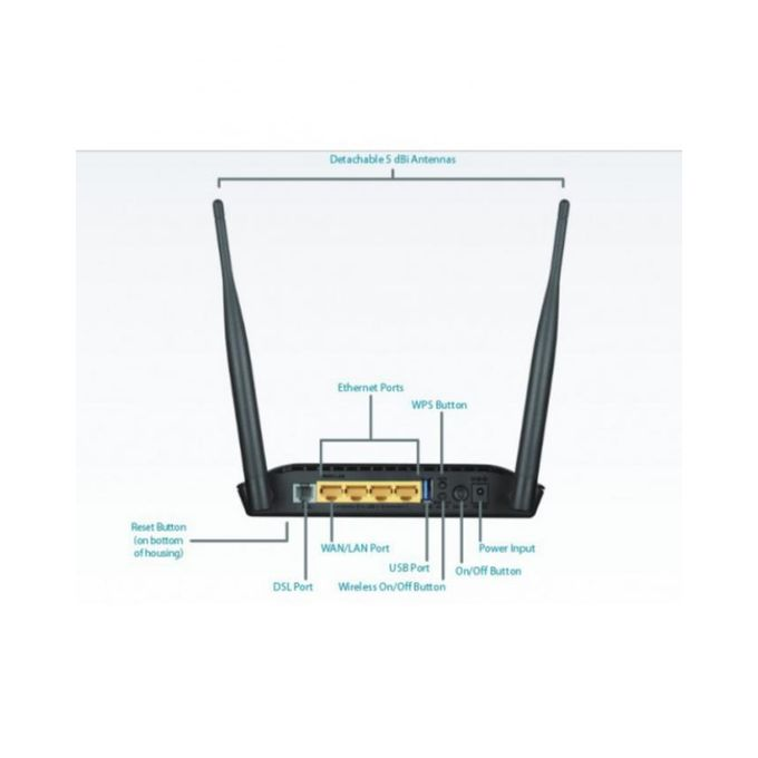 D Link Dsl 2790u Wireless N300 Adsl2 Modem Router Buy