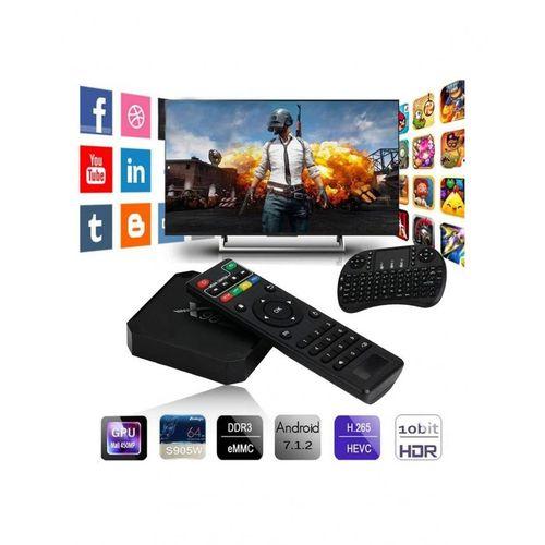 🌱 Tv box x96 mini manual pdf | 🛠How to setup your X96