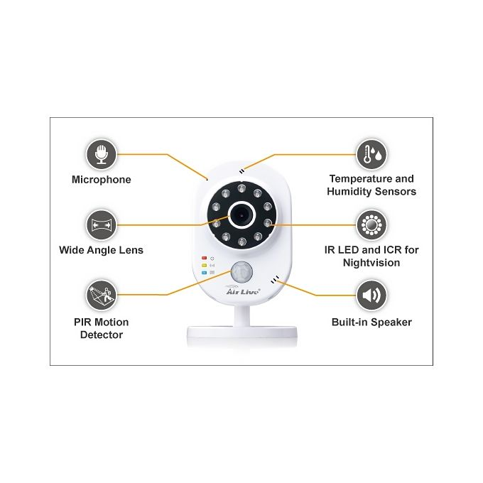 f925e2895 SmartCube Security Camera - 300W SmartCube Security Camera - 300W ...