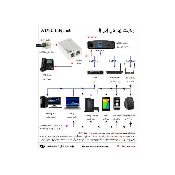 DGN2200 Wi-Fi DSL Router