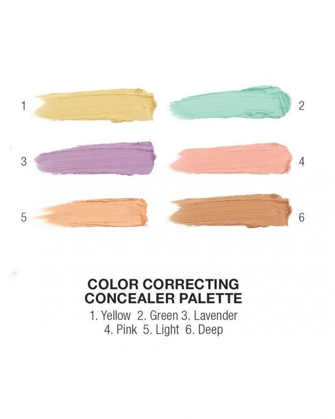 Color Correcting Concealer Palette – 6 Colors